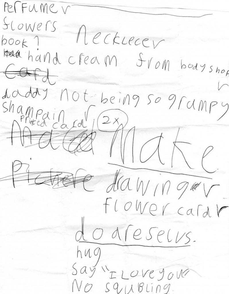 A Mothers Day shopping list