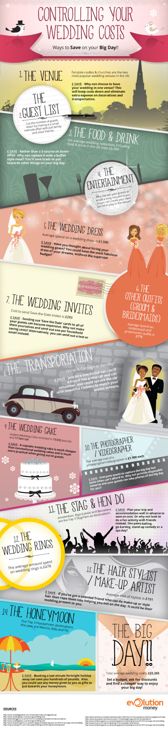 wedding-infographic