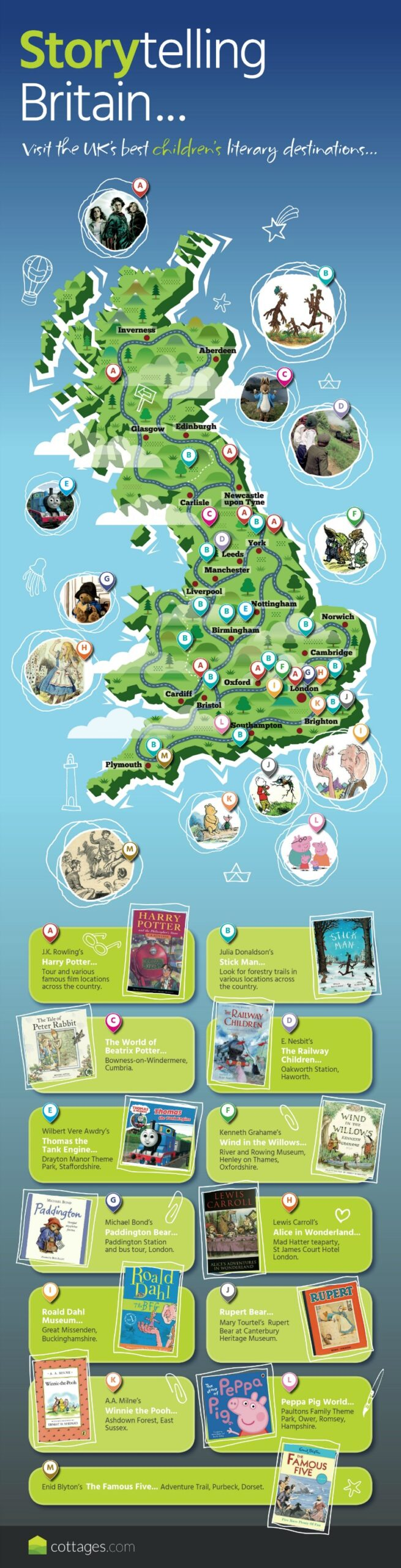 UK holidays inspired by books - book a cottage and explore the settings of some of your most treasured childhood stories