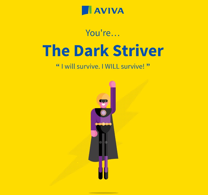 Financial Personality tool from Aviva - tips to save smarter