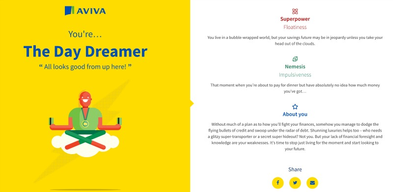 Financial Personality tool from Aviva - tips for saving smarter according to your personality