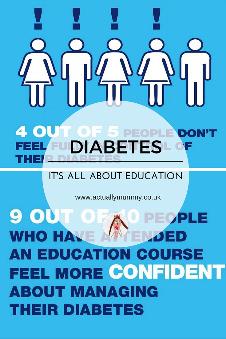 The case for diabetes education