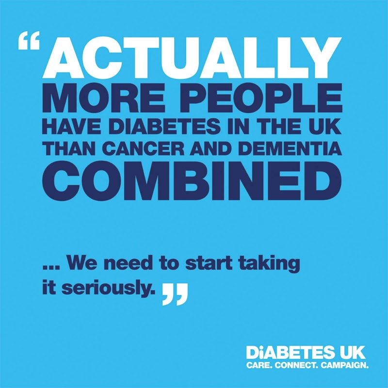 Diabetes deserves a place centre stage - it's bigger than cancer and dementia put together